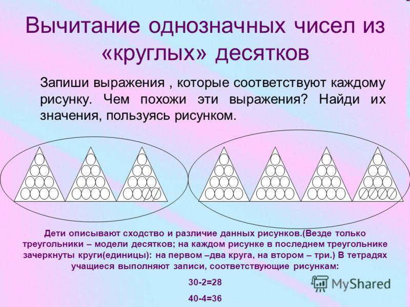 Вычитание однозначных чисел из «круглых» десятков Запиши выражения, которые соответствуют каждому рисунку. Чем похожи эти выражения? Найди их значения, пользуясь рисунком. Дети описывают сходство и различие данных рисунков.(Везде только треугольники