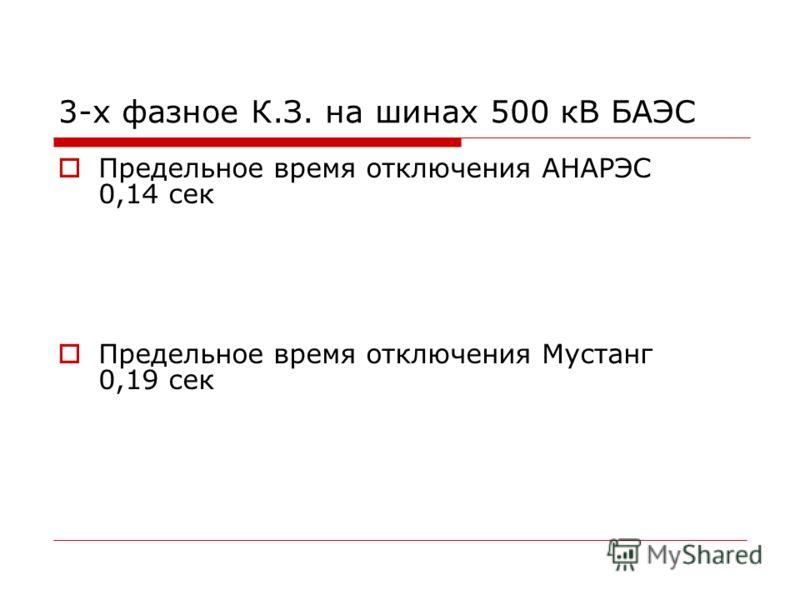 3-х фазное К.З. на шинах 500 кВ БАЭС Предельное время отключения АНАРЭС 0,14 сек Предельное время отключения Мустанг 0,19 сек