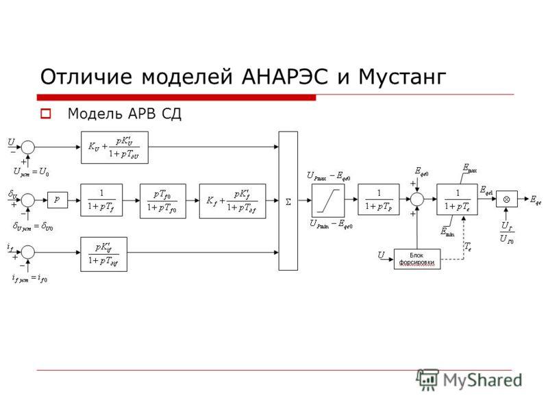 Отличие моделей АНАРЭС и Мустанг Модель АРВ СД