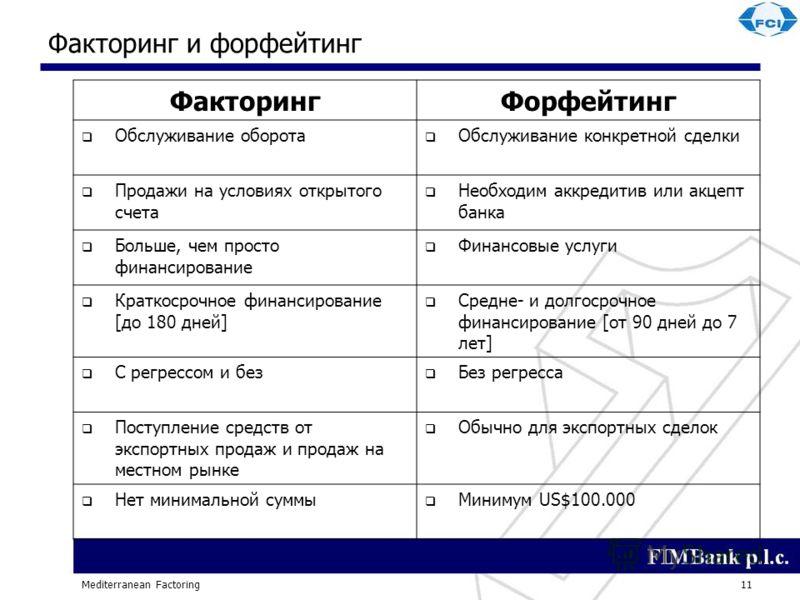Mediterranean Factoring11 Факторинг и форфейтинг ФакторингФорфейтинг Обслуживание оборота Обслуживание конкретной сделки Продажи на условиях открытого счета Необходим аккредитив или акцепт банка Больше, чем просто финансирование Финансовые услуги Кра
