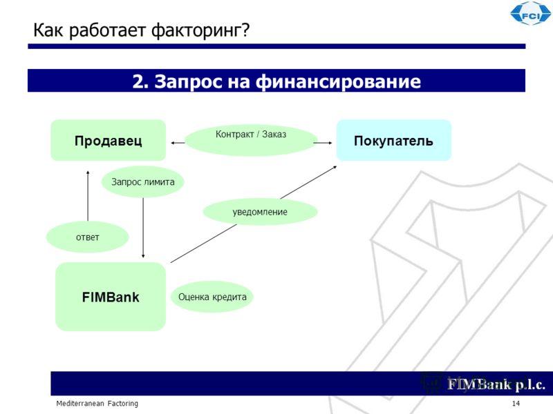 Mediterranean Factoring14 Как работает факторинг? Оценка кредита ПродавецПокупатель FIMBank Запрос лимита ответ Контракт / Заказ 2. Запрос на финансирование уведомление