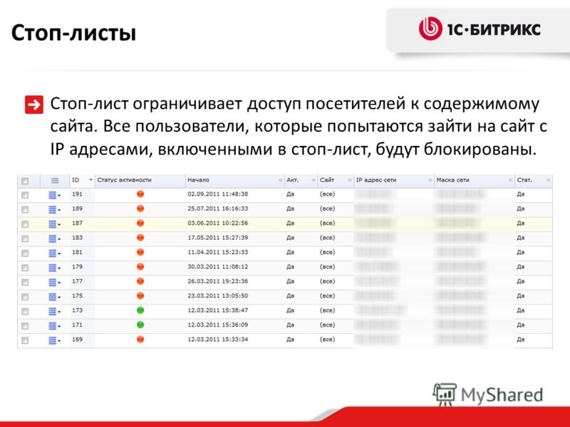 Стоп-листы Стоп-лист ограничивает доступ посетителей к содержимому сайта. Все пользователи, которые попытаются зайти на сайт с IP адресами, включенными в стоп-лист, будут блокированы.