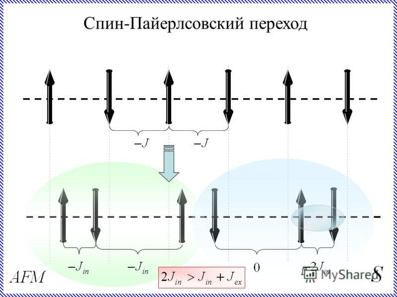 Спин-Пайерлсовский переход
