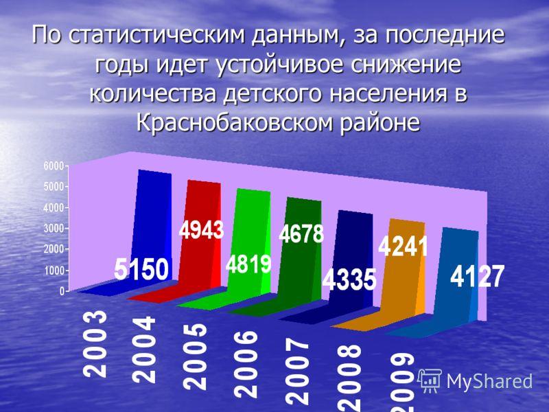По статистическим данным, за последние годы идет устойчивое снижение количества детского населения в Краснобаковском районе