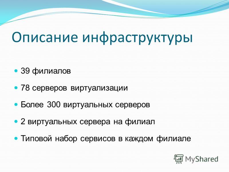 Описание инфраструктуры 39 филиалов 78 серверов виртуализации Более 300 виртуальных серверов 2 виртуальных сервера на филиал Типовой набор сервисов в каждом филиале