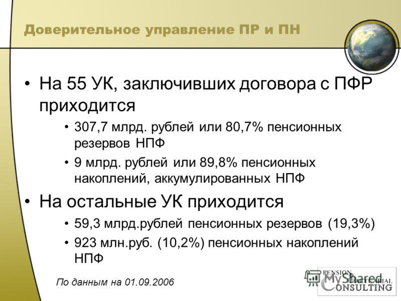 Доверительное управление ПР и ПН На 55 УК, заключивших договора с ПФР приходится 307,7 млрд. рублей или 80,7% пенсионных резервов НПФ 9 млрд. рублей или 89,8% пенсионных накоплений, аккумулированных НПФ На остальные УК приходится 59,3 млрд.рублей пен