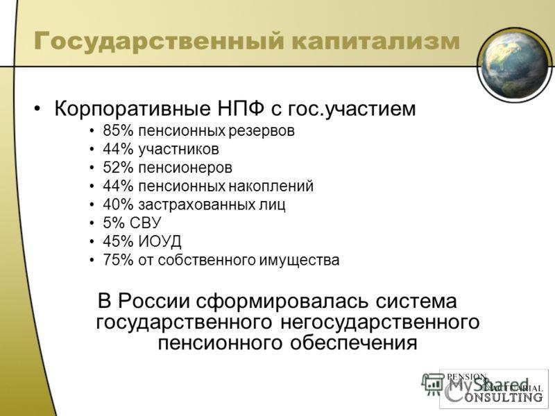 Государственный капитализм Корпоративные НПФ с гос.участием 85% пенсионных резервов 44% участников 52% пенсионеров 44% пенсионных накоплений 40% застрахованных лиц 5% СВУ 45% ИОУД 75% от собственного имущества В России сформировалась система государс