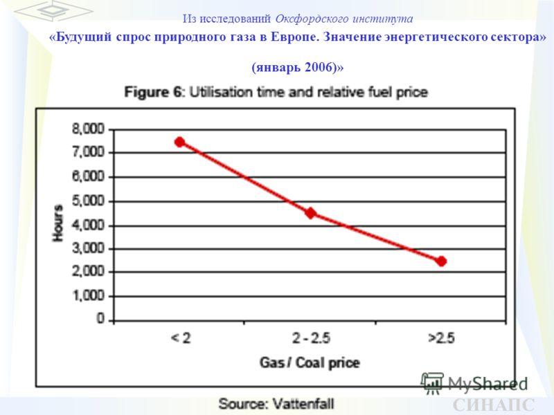 Из исследований Оксфордского института «Будущий спрос природного газа в Европе. Значение энергетического сектора» (январь 2006)»