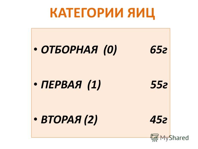КАТЕГОРИИ ЯИЦ ОТБОРНАЯ (0) 65г ПЕРВАЯ (1) 55г ВТОРАЯ (2) 45г