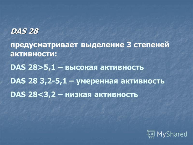 DAS 28 предусматривает выделение 3 степеней активности: DAS 28>5,1 – высокая активность DAS 28 3,2-5,1 – умеренная активность DAS 28