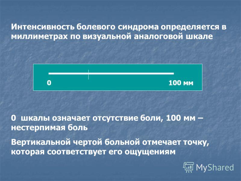 0100 мм Интенсивность болевого синдрома определяется в миллиметрах по визуальной аналоговой шкале 0 шкалы означает отсутствие боли, 100 мм – нестерпимая боль Вертикальной чертой больной отмечает точку, которая соответствует его ощущениям