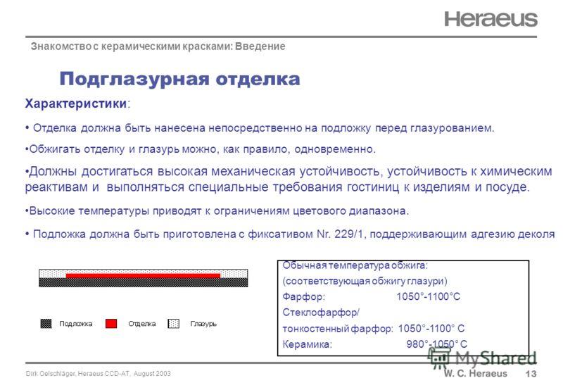 Dirk Oelschläger, Heraeus CCD-AT, August 2003 Подглазурная отделка 13 Обычная температура обжига: (соответствующая обжигу глазури) Фарфор: 1050°-1100°C Стеклофарфор/ тонкостенный фарфор: 1050°-1100° C Керамика: 980°-1050° C Знакомство с керамическими
