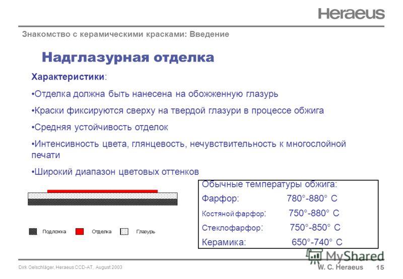 Dirk Oelschläger, Heraeus CCD-AT, August 2003 Надглазурная отделка 15 Характеристики: Отделка должна быть нанесена на обожженную глазурь Краски фиксируются сверху на твердой глазури в процессе обжига Средняя устойчивость отделок Интенсивность цвета,