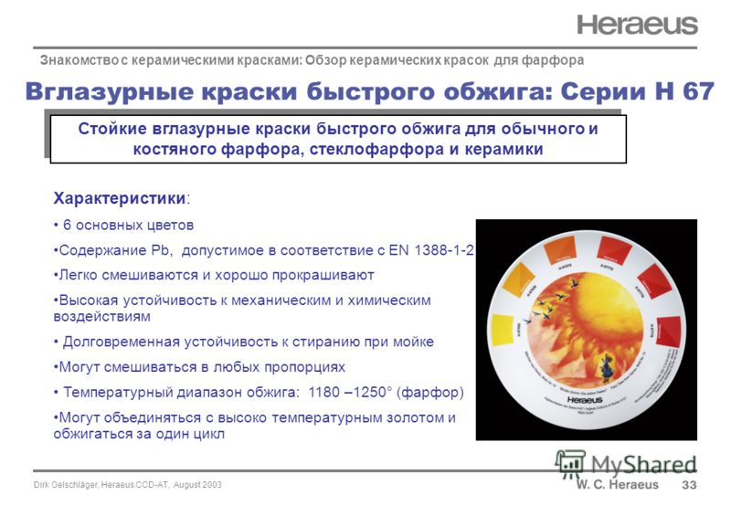 Dirk Oelschläger, Heraeus CCD-AT, August 2003 Вглазурные краски быстрого обжига: Серии H 67 33 Характеристики: 6 основных цветов Содержание Pb, допустимое в соответствие с EN 1388-1-2 Легко смешиваются и хорошо прокрашивают Высокая устойчивость к мех
