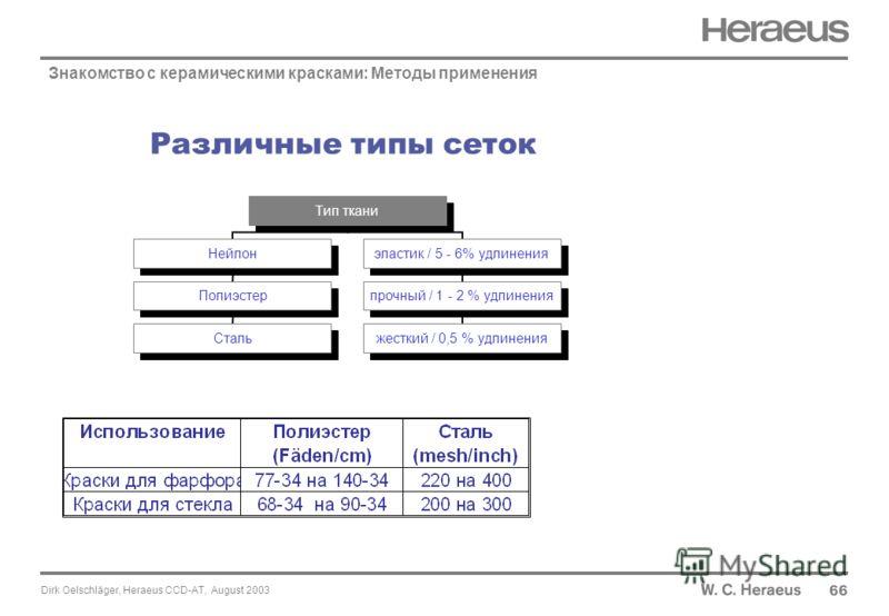 Dirk Oelschläger, Heraeus CCD-AT, August 2003 Различные типы сеток 66 Знакомство с керамическими красками: Методы применения Тип ткани Нейлон Полиэстер Сталь эластик / 5 - 6% удлинения прочный / 1 - 2 % удлинения жесткий / 0,5 % удлинения
