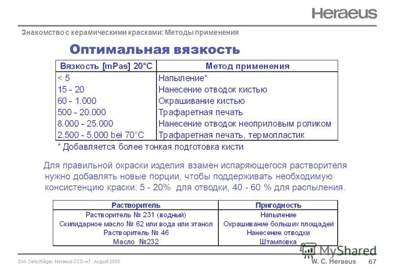 Dirk Oelschläger, Heraeus CCD-AT, August 2003 Оптимальная вязкость 6767 Знакомство с керамическими красками: Методы применения Для правильной окраски изделия взамен испаряющегося растворителя нужно добавлять новые порции, чтобы поддерживать необходим
