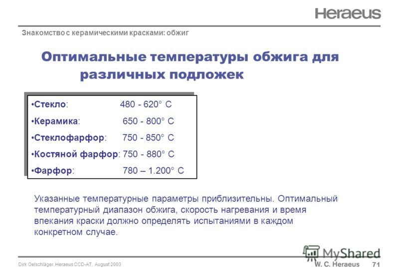 Dirk Oelschläger, Heraeus CCD-AT, August 2003 Оптимальные температуры обжига для различных подложек 71 Стекло: 480 - 620° C Керамика: 650 - 800° C Стеклофарфор: 750 - 850° C Костяной фарфор: 750 - 880° C Фарфор: 780 – 1.200° C Стекло: 480 - 620° C Ке