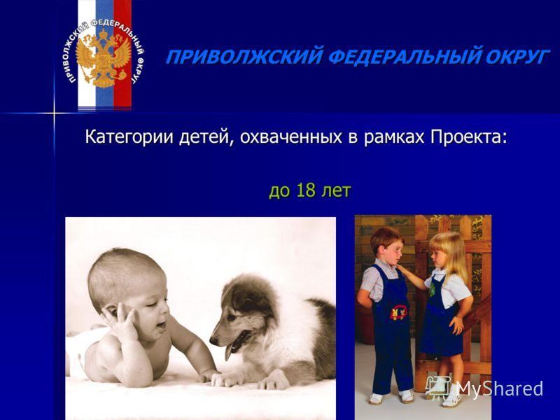 Категории детей, охваченных в рамках Проекта: до 18 лет до 18 лет ПРИВОЛЖСКИЙ ФЕДЕРАЛЬНЫЙ ОКРУГ