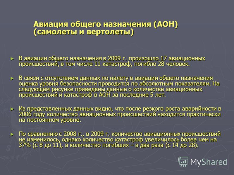 Авиация общего назначения (АОН) (самолеты и вертолеты) В авиации общего назначения в 2009 г. произошло 17 авиационных происшествий, в том числе 11 катастроф, погибло 28 человек. В авиации общего назначения в 2009 г. произошло 17 авиационных происшест