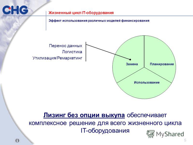 5 Жизненный цикл IT-оборудования Эффект использования различных моделей финансирования Планирование Использование Замена Перенос данных Логистика Утилизация/Ремаркетинг Лизинг без опции выкупа обеспечивает комплексное решение для всего жизненного цик