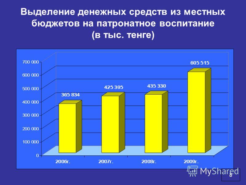 Выделение денежных средств из местных бюджетов на патронатное воспитание (в тыс. тенге) 8