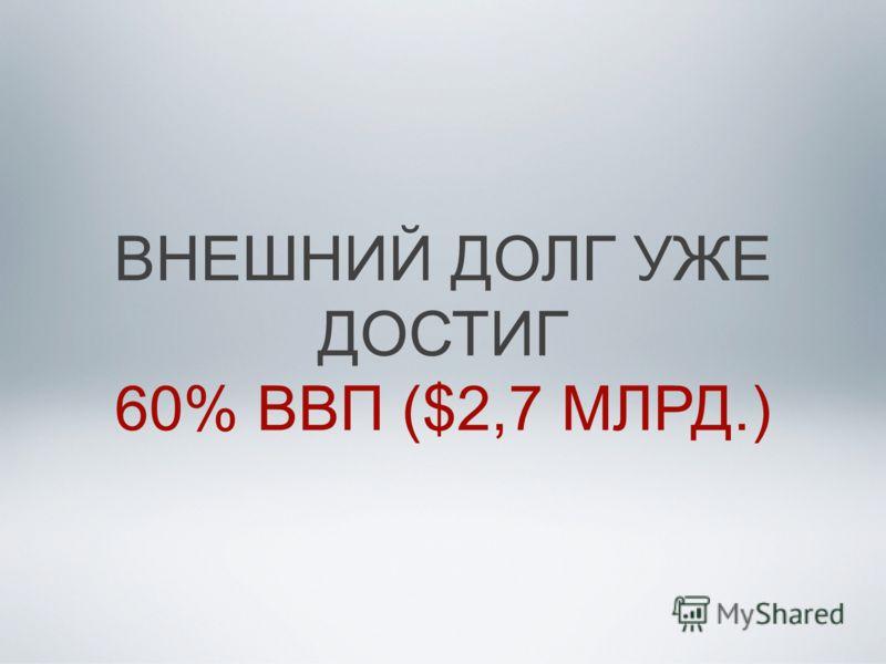 ВНЕШНИЙ ДОЛГ УЖЕ ДОСТИГ 60% ВВП ($2,7 МЛРД.)