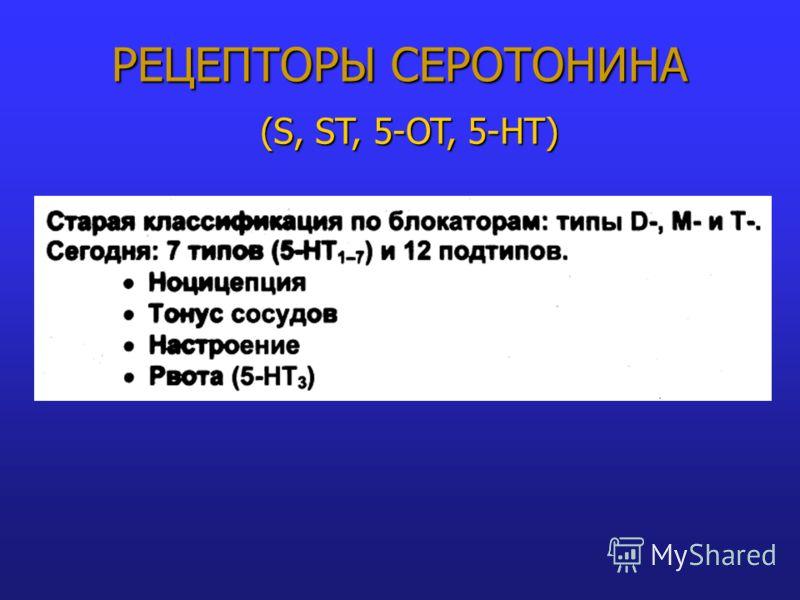 РЕЦЕПТОРЫ СЕРОТОНИНА (S, ST, 5-OT, 5-HT)