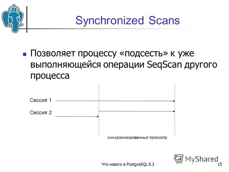 Что нового в PostgreSQL 8.315 Synchronized Scans Позволяет процессу «подсесть» к уже выполняющейся операции SeqScan другого процесса Сессия 1 Сессия 2 синхронизированный просмотр
