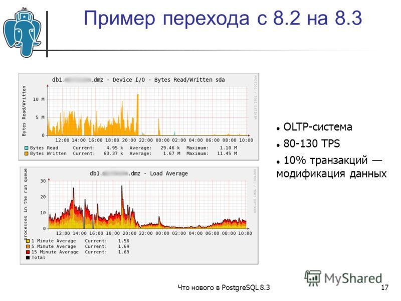 Что нового в PostgreSQL 8.317 Пример перехода с 8.2 на 8.3 OLTP-система 80-130 TPS 10% транзакций модификация данных