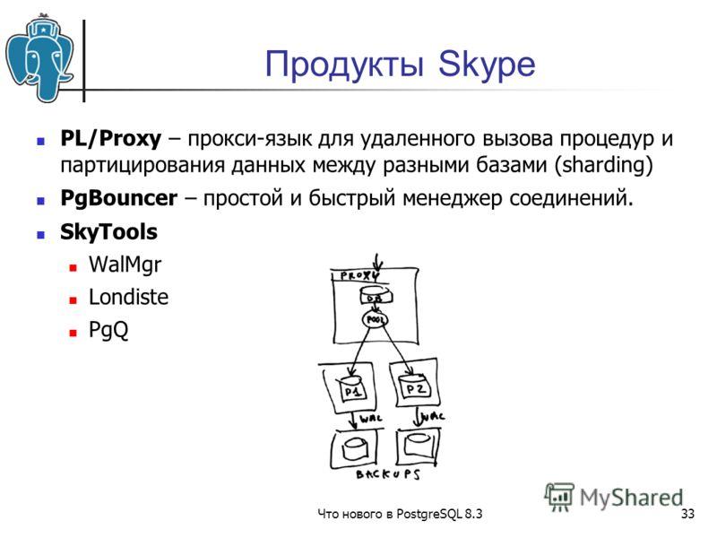 Что нового в PostgreSQL 8.333 Продукты Skype PL/Proxy – прокси-язык для удаленного вызова процедур и партицирования данных между разными базами (sharding) PgBouncer – простой и быстрый менеджер соединений. SkyTools WalMgr Londiste PgQ