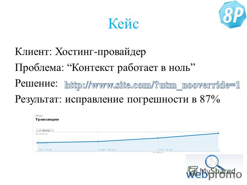 Кейс Клиент: Хостинг-провайдер Проблема: Контекст работает в ноль Решение: Результат: исправление погрешности в 87%