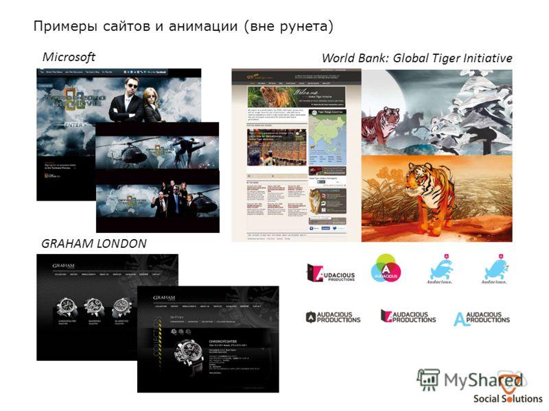 Microsoft World Bank: Global Tiger Initiative Примеры сайтов и анимации (вне рунета) GRAHAM LONDON