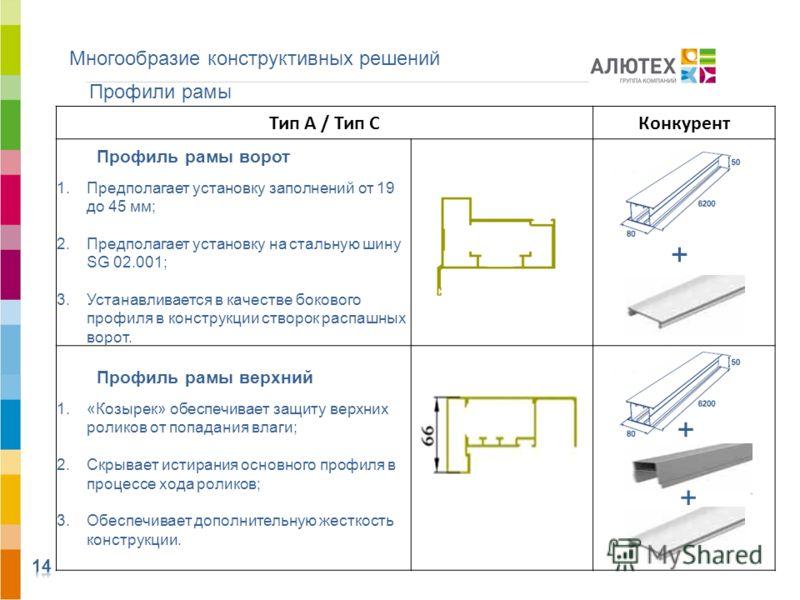 Профили рамы Тип А / Тип СКонкурент Профиль рамы ворот 1.Предполагает установку заполнений от 19 до 45 мм; 2.Предполагает установку на стальную шину SG 02.001; 3.Устанавливается в качестве бокового профиля в конструкции створок распашных ворот. Профи