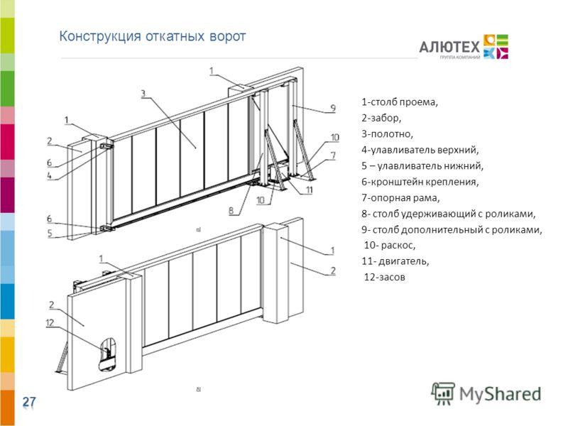 Конструкция откатных ворот 1-столб проема, 2-забор, 3-полотно, 4-улавливатель верхний, 5 – улавливатель нижний, 6-кронштейн крепления, 7-опорная рама, 8- столб удерживающий с роликами, 9- столб дополнительный с роликами, 10- раскос, 11- двигатель, 12