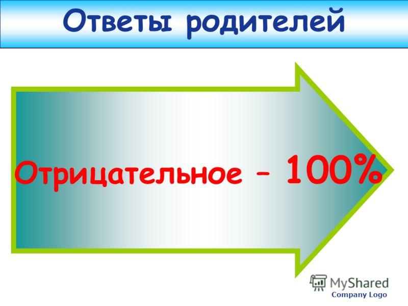 Company Logo www.themegallery.com Отрицательное – 100% Ответы родителей