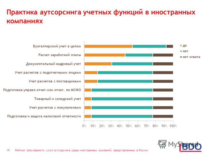 Рейтинг популярности услуг аутсорсинга среди иностранных компаний, представленных в России 19 Практика аутсорсинга учетных функций в иностранных компаниях