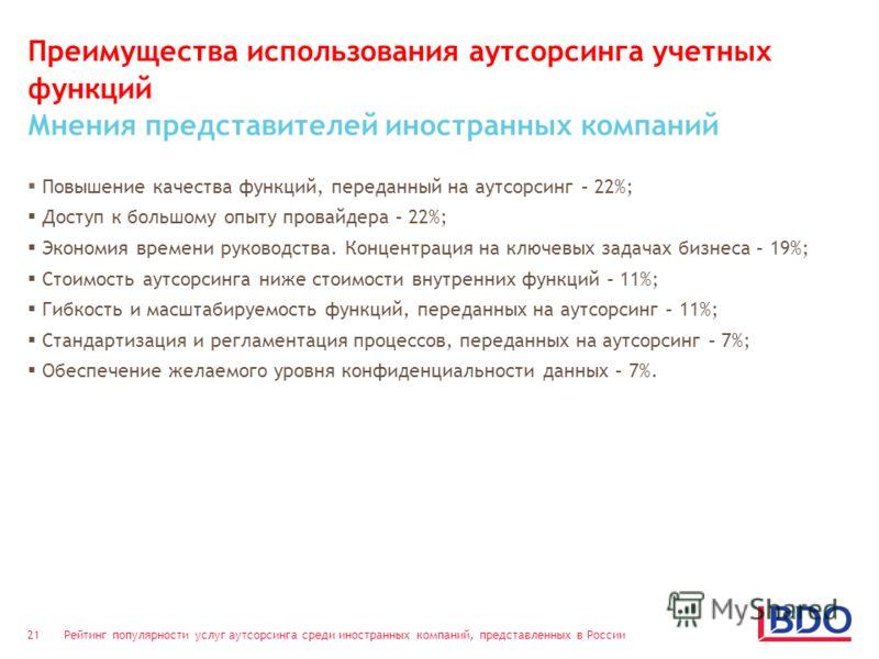 Рейтинг популярности услуг аутсорсинга среди иностранных компаний, представленных в России 21 Преимущества использования аутсорсинга учетных функций Мнения представителей иностранных компаний Повышение качества функций, переданный на аутсорсинг – 22%