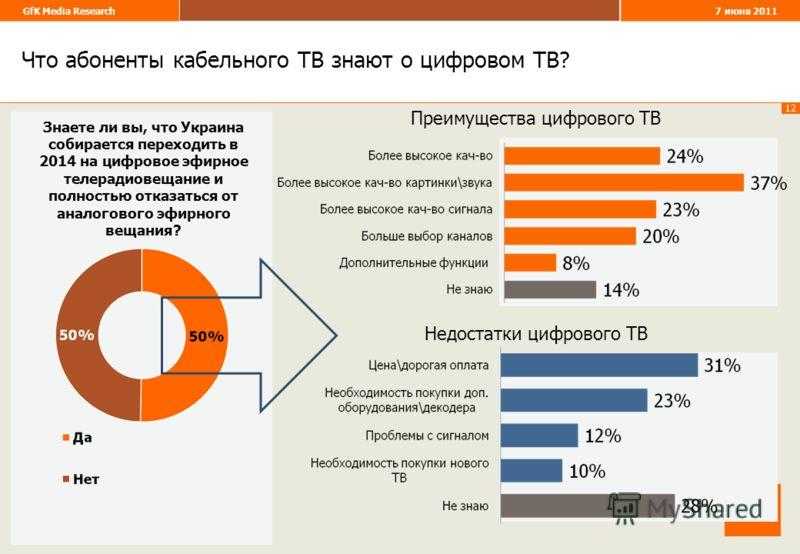 12 GfK Media Research 7 июня 2011 Преимущества цифрового ТВ Что абоненты кабельного ТВ знают о цифровом ТВ? Знаете ли вы, что Украина собирается переходить в 2014 на цифровое эфирное телерадиовещание и полностью отказаться от аналогового эфирного вещ