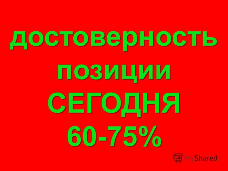 достоверность позиции СЕГОДНЯ60-75%