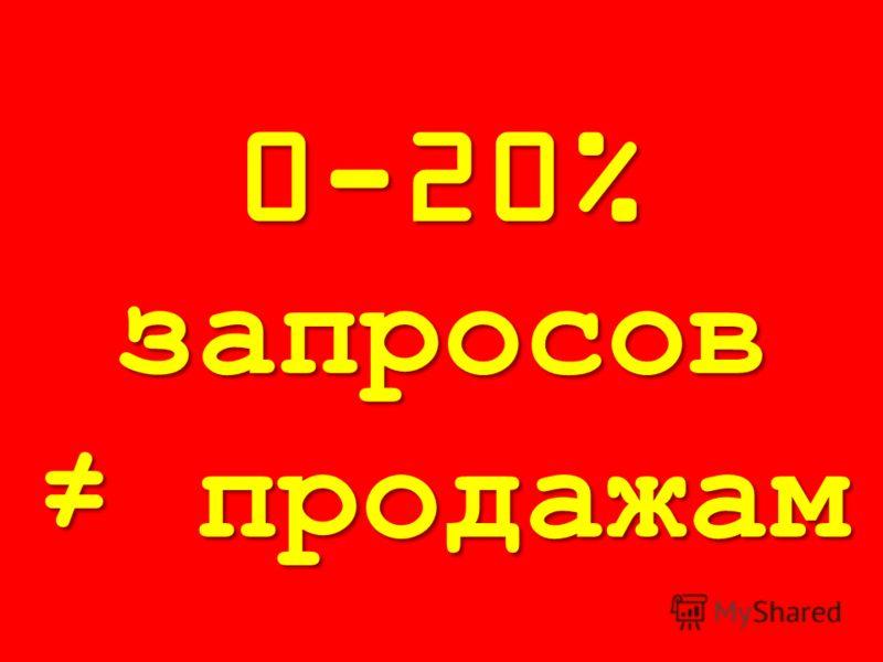 0-20% запросов продажам продажам
