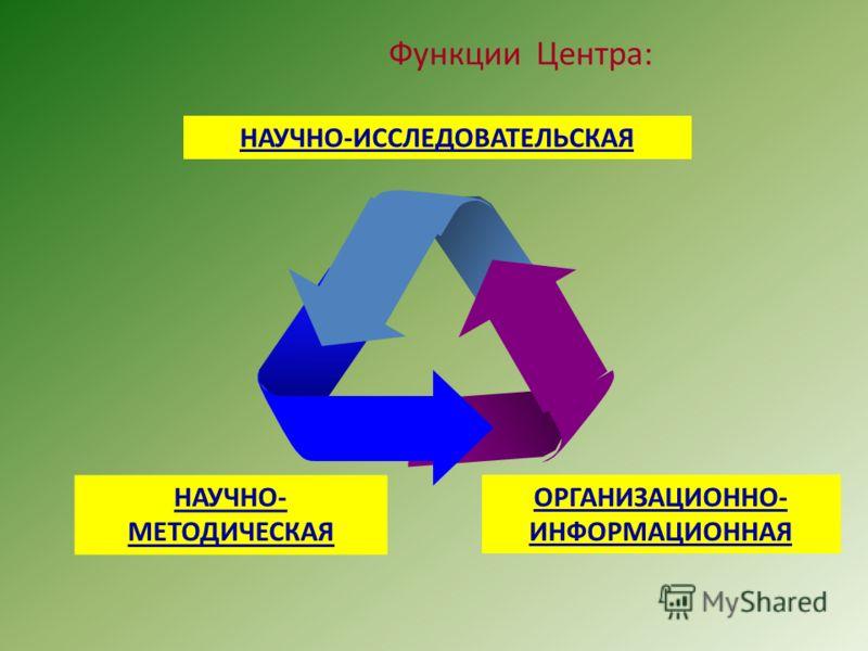 Функции Центра: НАУЧНО- МЕТОДИЧЕСКАЯ НАУЧНО-ИССЛЕДОВАТЕЛЬСКАЯ ОРГАНИЗАЦИОННО- ИНФОРМАЦИОННАЯ