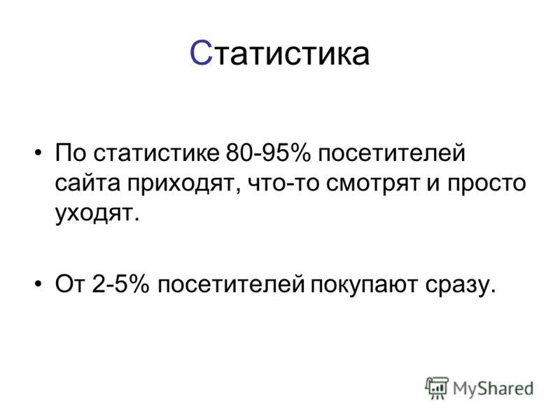 Статистика По статистике 80-95% посетителей сайта приходят, что-то смотрят и просто уходят. От 2-5% посетителей покупают сразу.
