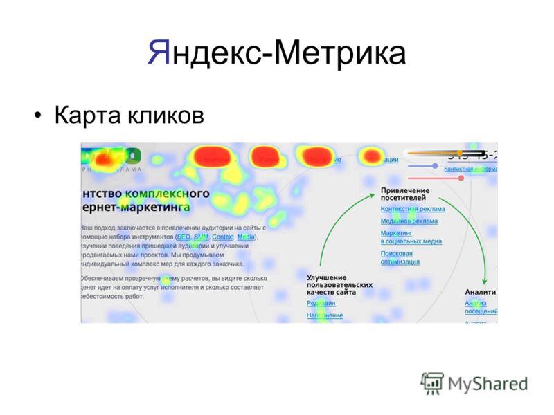 Яндекс-Метрика Карта кликов