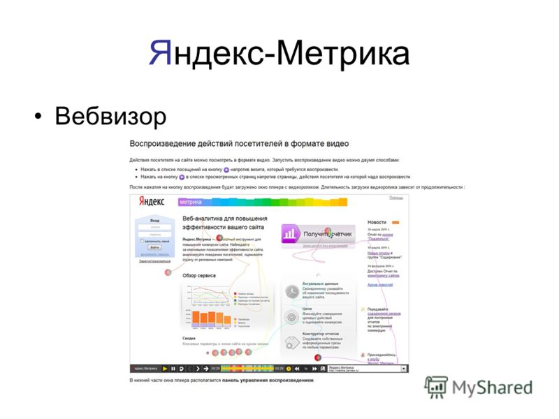 Яндекс-Метрика Вебвизор