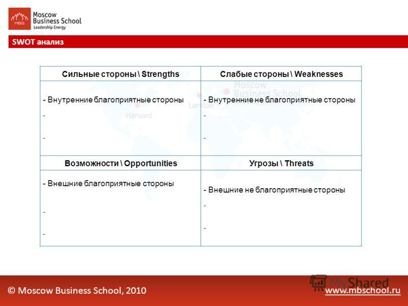 www.mbschool.ru SWOT анализ © Moscow Business School, 2010 Сильные стороны \ StrengthsСлабые стороны \ Weaknesses - Внутренние благоприятные стороны - - Внутренние не благоприятные стороны - Возможности \ OpportunitiesУгрозы \ Threats - Внешние благо