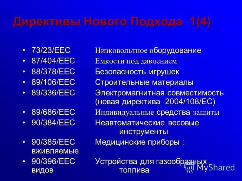 Директивы Нового Подхода 1(4) 73/23/EEC Низковольтное о борудование73/23/EEC Низковольтное о борудование 87/404/EEC Емкости под давлением87/404/EEC Емкости под давлением 88/378/EEC Безопасность игрушек88/378/EEC Безопасность игрушек 89/106/EEC Строит