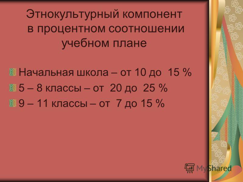 Этнокультурный компонент в процентном соотношении учебном плане Начальная школа – от 10 до 15 % 5 – 8 классы – от 20 до 25 % 9 – 11 классы – от 7 до 15 %