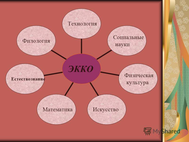ЭККО Технология Социальные науки Физическая культура ИскусствоМатематикаЕстествознаниеФилология