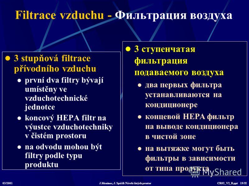 03/2001J.Moninec, J. Spáčil: Návrh čistých prostorCR02_V2_R.ppt 19/32 Filtrace vzduchu - Фильтрация воздуха 3 stupňová filtrace přívodního vzduchu první dva filtry bývají umístěny ve vzduchotechnické jednotce koncový HEPA filtr na výustce vzduchotech