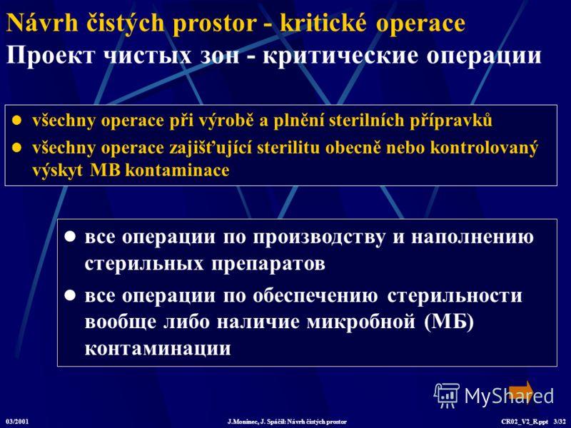 03/2001J.Moninec, J. Spáčil: Návrh čistých prostorCR02_V2_R.ppt 3/32 všechny operace při výrobě a plnění sterilních přípravků všechny operace zajišťující sterilitu obecně nebo kontrolovaný výskyt MB kontaminace Návrh čistých prostor - kritické operac